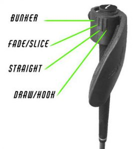 Lock-in Golf Grip